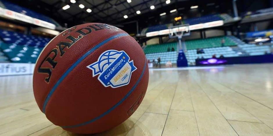 Découvrez notre guide de la saison 2020-2021 de l'Euromillions Basketball League